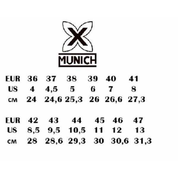 Munich Continental V2